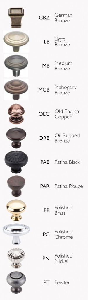 Top Knobs Cabinet Hardware Finishes